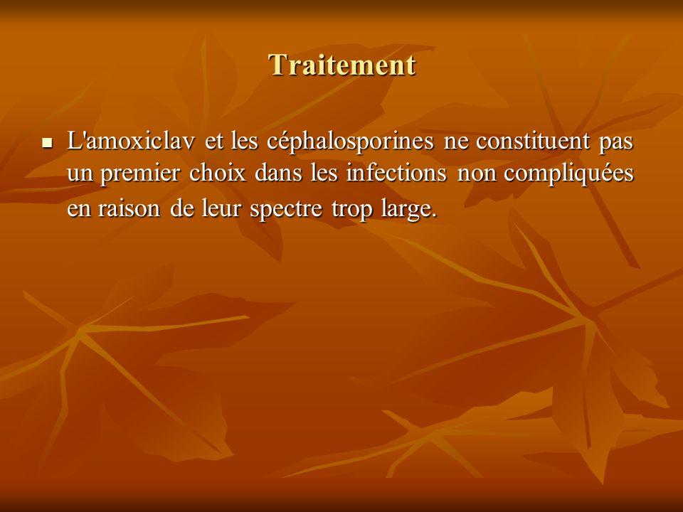 Traitement L'amoxiclav et les céphalosporines ne constituent pas un premier choix dans les infections non compliquées en raison de leur spectre trop l