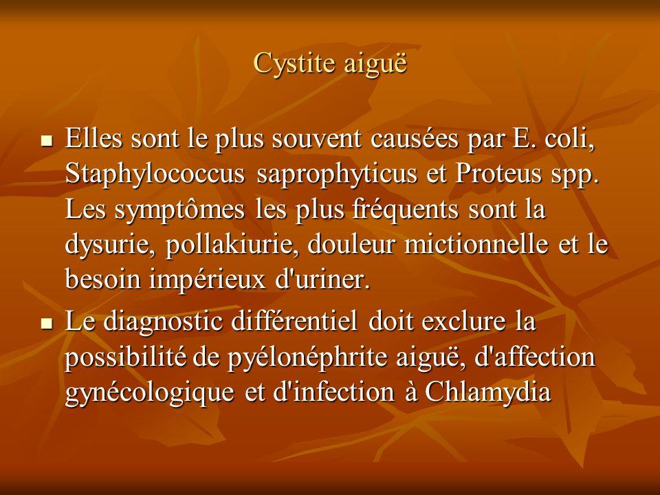 Traitement Antibiotiques de premier choix dans le traitement de la cystite aiguë non compliquée :Nitrofurantoïne,Cotrimoxazole Antibiotiques de premier choix dans le traitement de la cystite aiguë non compliquée :Nitrofurantoïne,Cotrimoxazole Antibiotiques de deuxième choix dans le traitement de la cystite aiguë non compliquée: Cotrimoxazole Fluoroquinolones Antibiotiques de deuxième choix dans le traitement de la cystite aiguë non compliquée: Cotrimoxazole Fluoroquinolones L amoxicilline n est pas utilisée à cause du taux de résistance élevé des uropathogènes (sauf si antibiogramme à l appui).