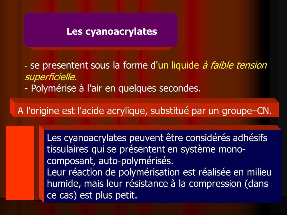12 Les cyanoacrylates - se presentent sous la forme d'un liquide à faible tension superficielle. - Polymérise à l'air en quelques secondes. Les cyanoa