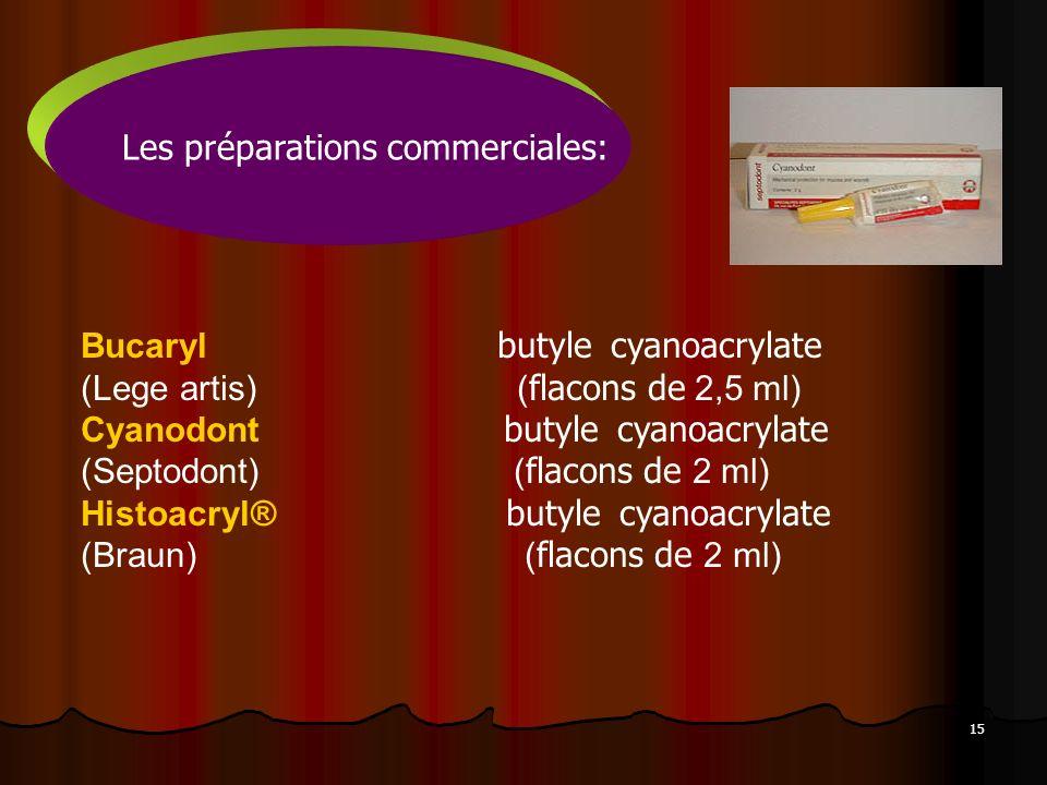 15 Bucaryl butyle cyanoacrylate (Lege artis) ( flacons de 2,5 ml) Cyanodont butyle cyanoacrylate (Septodont) ( flacons de 2 ml) Histoacryl® butyle cya