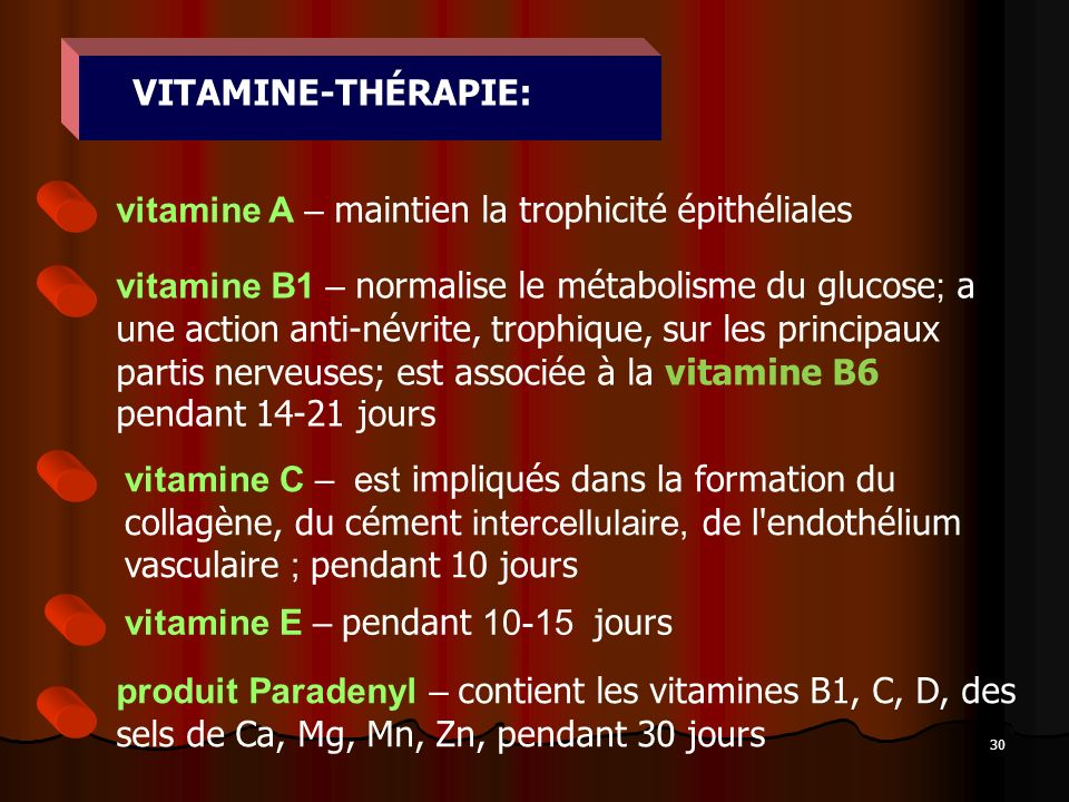 30 VITAMINE-THÉRAPIE: vitamine A – maintien la trophicité épithéliales vitamine B1 – normalise le métabolisme du glucose ; a une action anti-névrite,