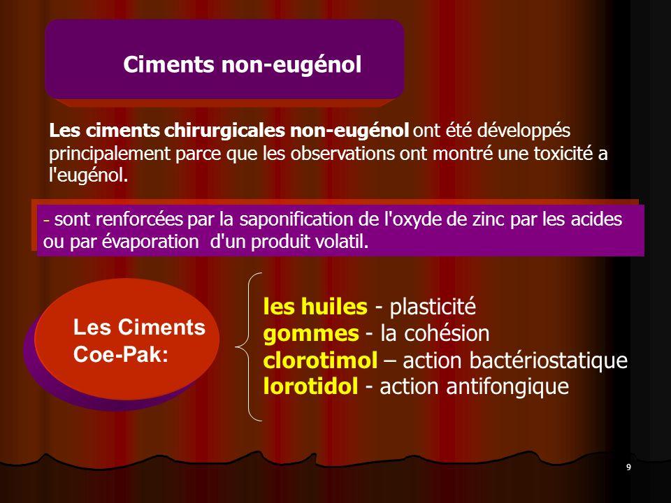 10 Nom du produit composante I (pate) Coe-Pak Des acides gras insaturés Clorotimol ZnO Huile Gomme Lorotidol Periopak ZnO Pate gélatineuse Huile du cotton ZnO Colophane Amiante BaerZnO Des acides gras ZnO Colophane Goldman- Coher ZnO L huile de lin ZnO résine acrylique ZnO Sulfate de calcium Sulfate de zinc Résine acrylique Colorants inorganiques Les huiles aromatiques (traces) Septopak Oxyde de zinc Sulfate de calcium Sulfate de zinc anhydre