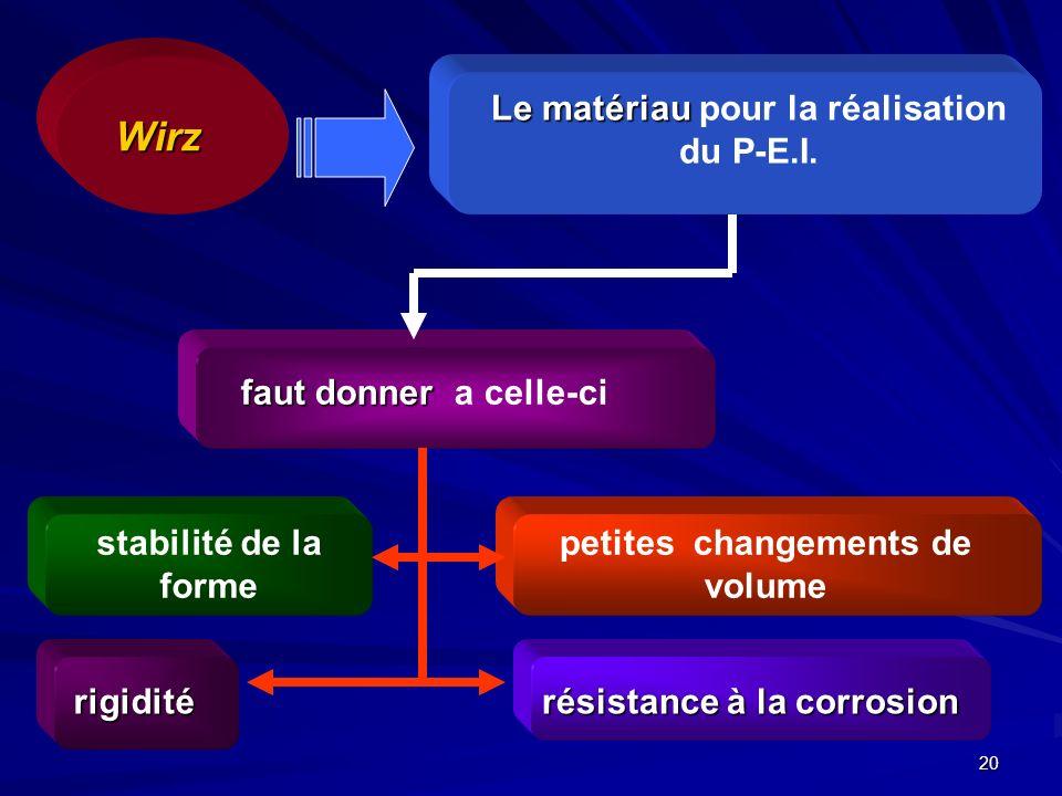 20 Le matériau Le matériau pour la réalisation du P-E.I.