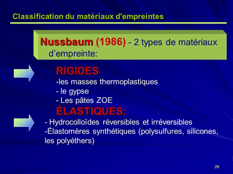 28 Nussbaum Nussbaum (1986) - 2 types de matériaux dempreinte: RIGIDES -les masses thermoplastiques - le gypse - Les pâtes ZOE ÉLASTIQUES: - Hydrocolloïdes réversibles et irréversibles -Élastomères synthétiques (polysulfures, silicones, les polyéthers) Classification du matériaux d empreintes