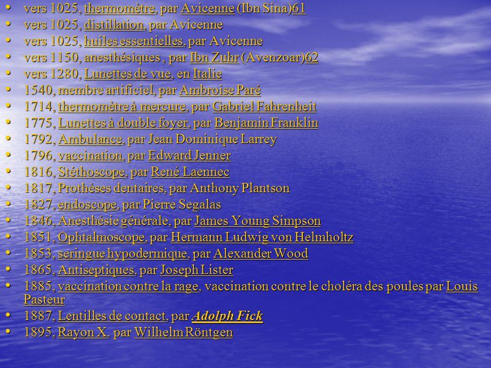 vers 1025, thermomètre, par Avicenne (Ibn Sina)61 vers 1025, thermomètre, par Avicenne (Ibn Sina)61thermomètreAvicenne61thermomètreAvicenne61 vers 1025, distillation, par Avicenne vers 1025, distillation, par Avicennedistillation vers 1025, huiles essentielles, par Avicenne vers 1025, huiles essentielles, par Avicennehuiles essentielleshuiles essentielles vers 1150, anesthésiques, par Ibn Zuhr (Avenzoar)62 vers 1150, anesthésiques, par Ibn Zuhr (Avenzoar)62Ibn Zuhr62Ibn Zuhr62 vers 1280, Lunettes de vue, en Italie vers 1280, Lunettes de vue, en ItalieLunettes de vueItalieLunettes de vueItalie 1540, membre artificiel, par Ambroise Paré 1540, membre artificiel, par Ambroise ParéAmbroise ParéAmbroise Paré 1714, thermomètre à mercure, par Gabriel Fahrenheit 1714, thermomètre à mercure, par Gabriel Fahrenheitthermomètre à mercureGabriel Fahrenheitthermomètre à mercureGabriel Fahrenheit 1775, Lunettes à double foyer, par Benjamin Franklin 1775, Lunettes à double foyer, par Benjamin FranklinLunettes à double foyerBenjamin FranklinLunettes à double foyerBenjamin Franklin 1792, Ambulance, par Jean Dominique Larrey 1792, Ambulance, par Jean Dominique LarreyAmbulance 1796, vaccination, par Edward Jenner 1796, vaccination, par Edward JennervaccinationEdward JennervaccinationEdward Jenner 1816, Stéthoscope, par René Laennec 1816, Stéthoscope, par René LaennecStéthoscopeRené LaennecStéthoscopeRené Laennec 1817, Prothèses dentaires, par Anthony Plantson 1817, Prothèses dentaires, par Anthony Plantson 1827, endoscope, par Pierre Segalas 1827, endoscope, par Pierre Segalasendoscope 1846, Anesthésie générale, par James Young Simpson 1846, Anesthésie générale, par James Young SimpsonJames Young SimpsonJames Young Simpson 1851, Ophtalmoscope, par Hermann Ludwig von Helmholtz 1851, Ophtalmoscope, par Hermann Ludwig von HelmholtzOphtalmoscopeHermann Ludwig von HelmholtzOphtalmoscopeHermann Ludwig von Helmholtz 1853, seringue hypodermique, par Alexander Wood 1853, seringue hypodermique, p