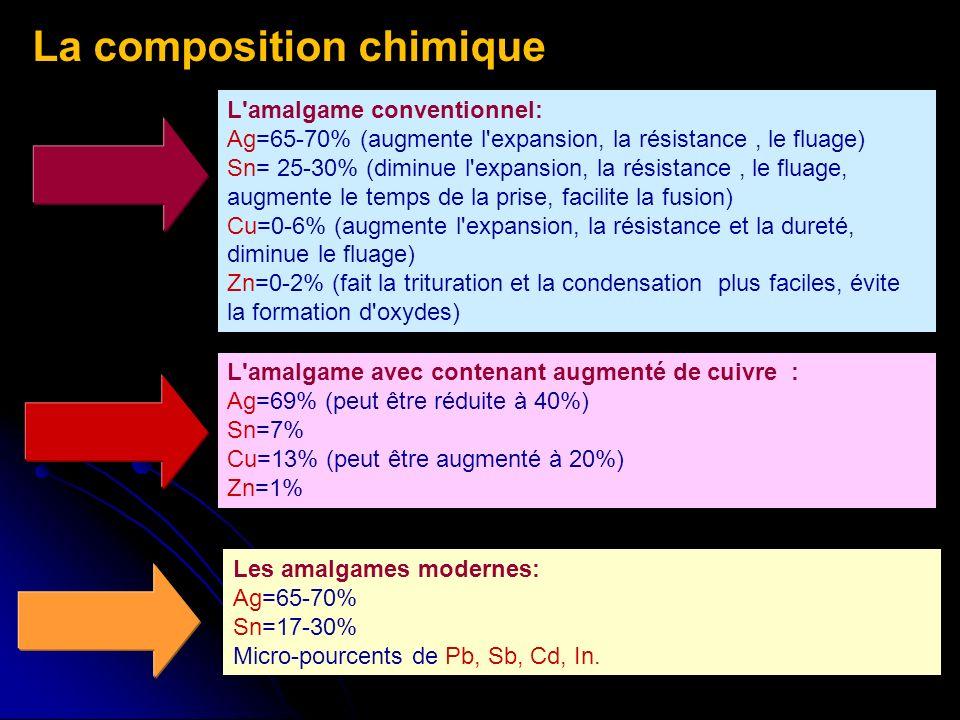 11 L'amalgame conventionnel: Ag=65-70% (augmente l'expansion, la résistance, le fluage) Sn= 25-30% (diminue l'expansion, la résistance, le fluage, aug