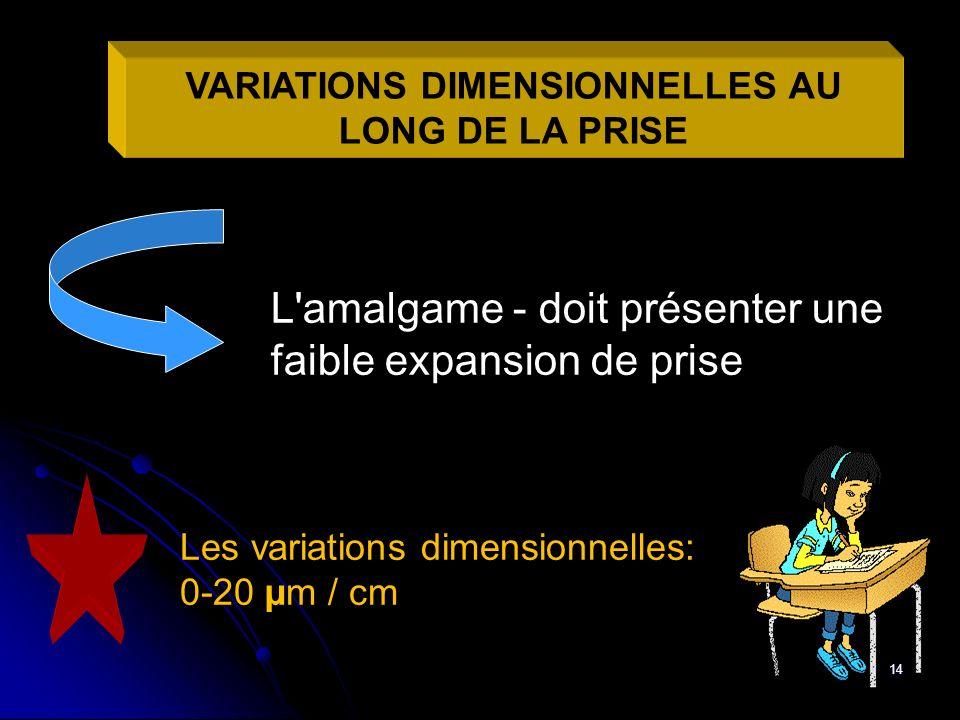14 L'amalgame - doit présenter une faible expansion de prise VARIATIONS DIMENSIONNELLES AU LONG DE LA PRISE Les variations dimensionnelles: 0-20 µm /
