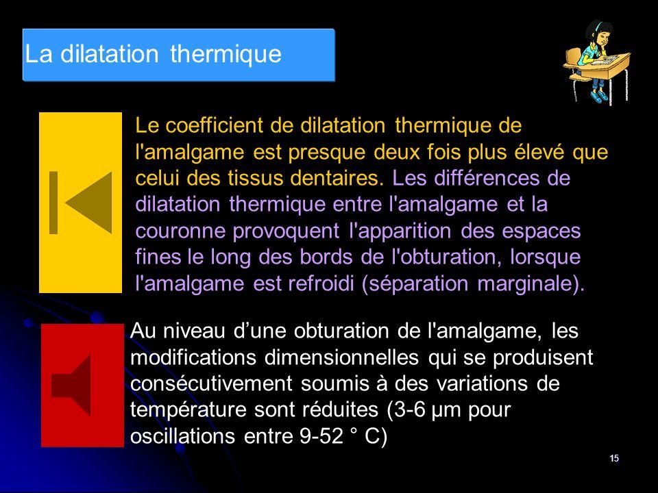 15 Le coefficient de dilatation thermique de l'amalgame est presque deux fois plus élevé que celui des tissus dentaires. Les différences de dilatation