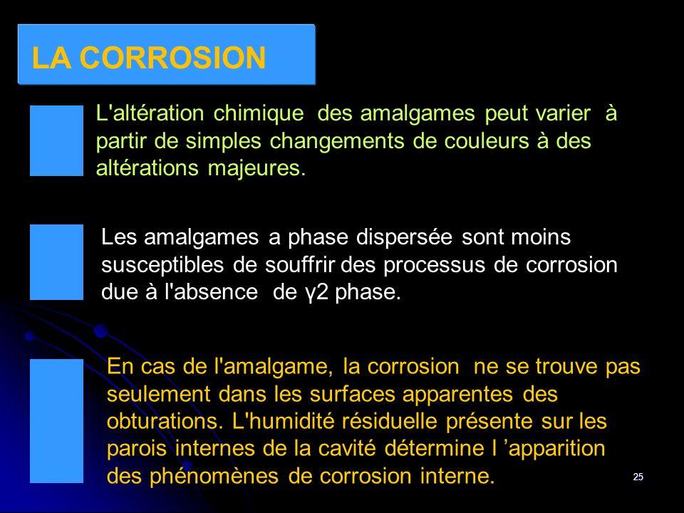 25 LA CORROSION L'altération chimique des amalgames peut varier à partir de simples changements de couleurs à des altérations majeures. Les amalgames