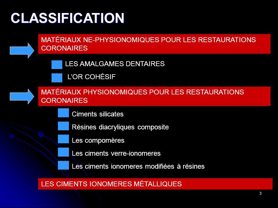 44 CIMENTS SILICATES = matériaux classiques d origine minérale utilisées pour les restaurations coronaires esthétiques La poudre: complexes doxydes métalliques + fluorures dans les proportions suivantes: SiO2 (quartz): 31,5-41,6% Al2O3 (alumine): 27,2-29,1% fluorures: 13,3-22% CaO (oxyde de calcium):7,7-9% Na2O (oxyde de sodium): 7,7-11,2% P2O5 (pentoxyde de phosphore): 3-5,3% ZnO (oxyde de zinc): 0,1-2,9% Le liquide: solution aqueuse de H3PO4 de concentration 48,8- 55,5% + neutralisants: Al=1,5-2% Zn=4,2-9,2% La composition chimique MATÉRIAUX DE RESTAURATIONS CORONAIRES PHYSIONOMIQUES