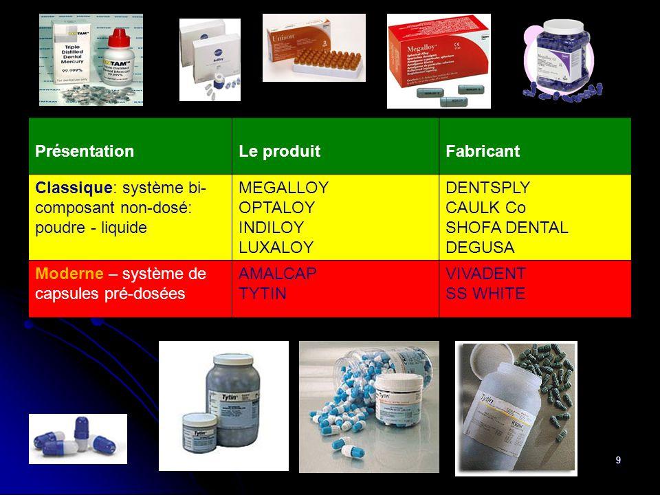 9 PrésentationLe produitFabricant Classique: système bi- composant non-dosé: poudre - liquide MEGALLOY OPTALOY INDILOY LUXALOY DENTSPLY CAULK Co SHOFA
