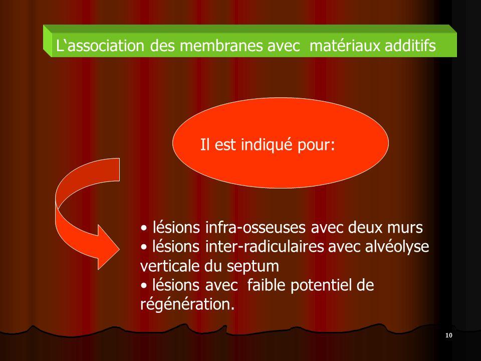10 Il est indiqué pour: Lassociation des membranes avec matériaux additifs lésions infra-osseuses avec deux murs lésions inter-radiculaires avec alvéo