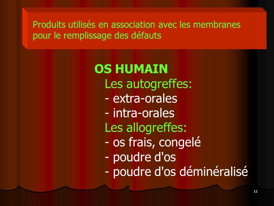 11 OS HUMAIN Les autogreffes: - extra-orales - intra-orales Les allogreffes: - os frais, congelé - poudre d'os - poudre d'os déminéralisé Produits uti
