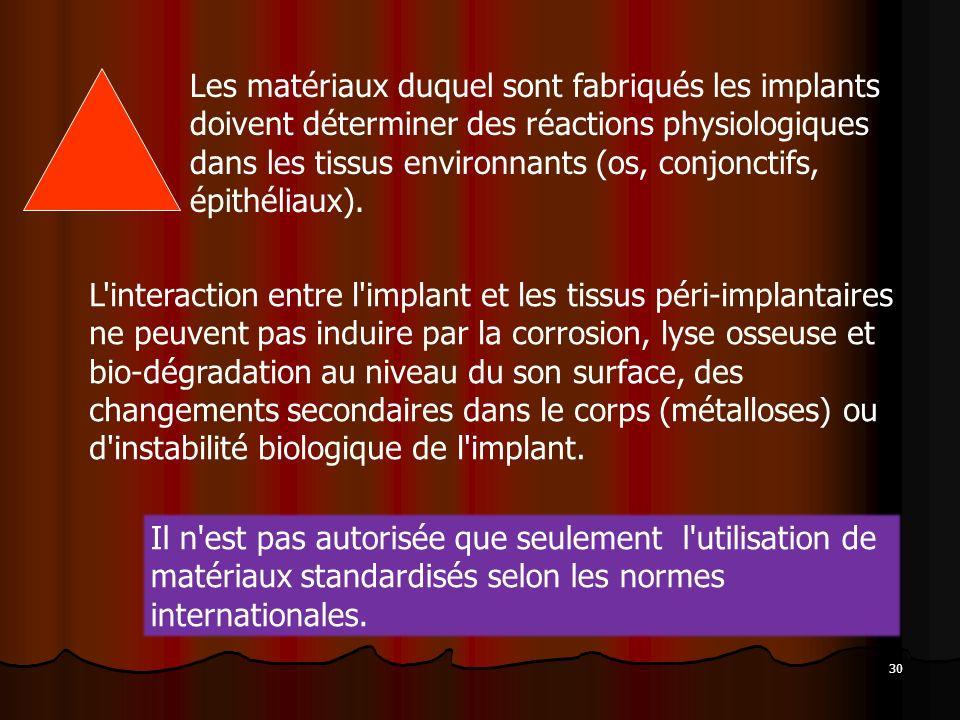 30 Les matériaux duquel sont fabriqués les implants doivent déterminer des réactions physiologiques dans les tissus environnants (os, conjonctifs, épi