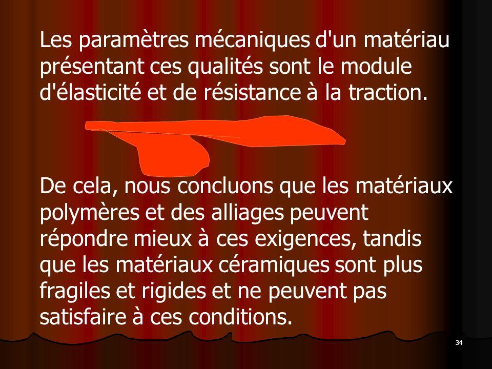 34 Les paramètres mécaniques d'un matériau présentant ces qualités sont le module d'élasticité et de résistance à la traction. De cela, nous concluons