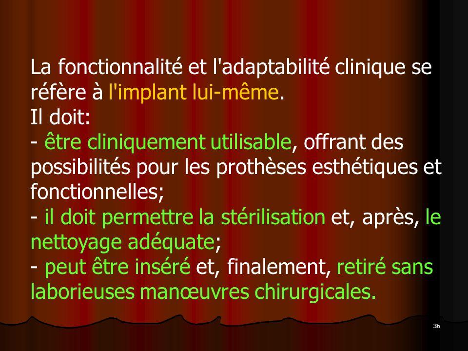 36 La fonctionnalité et l'adaptabilité clinique se réfère à l'implant lui-même. Il doit: - être cliniquement utilisable, offrant des possibilités pour