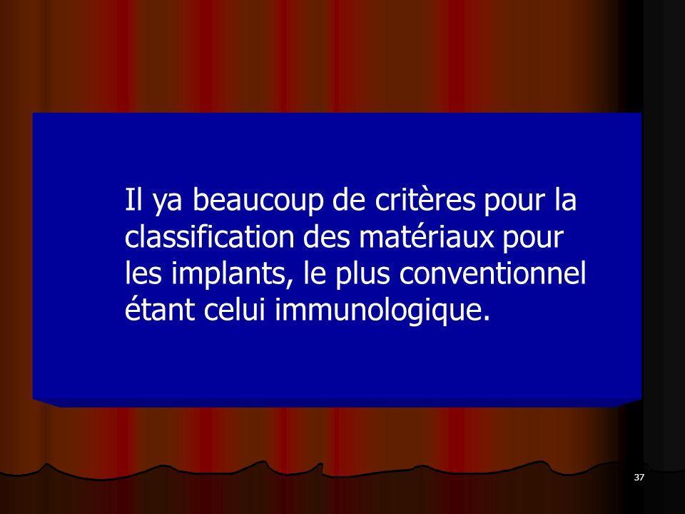 37 Il ya beaucoup de critères pour la classification des matériaux pour les implants, le plus conventionnel étant celui immunologique.