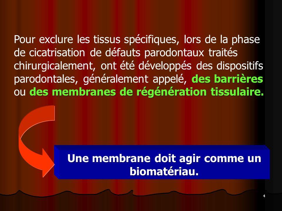 5 Conditions à respecter par une membrane Biocompatibilité La capacité d être efficace sans induire une interaction indésirable entre le corps et le matériel.