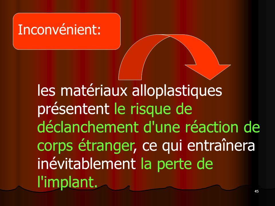 45 Inconvénient: les matériaux alloplastiques présentent le risque de déclanchement d'une réaction de corps étranger, ce qui entraînera inévitablement