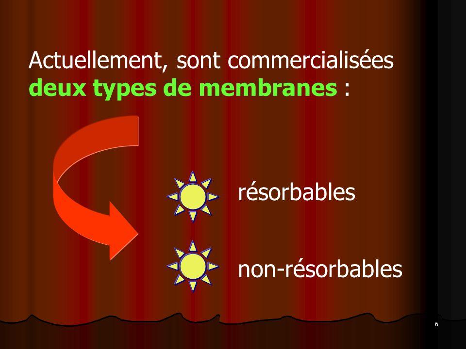 6 Actuellement, sont commercialisées deux types de membranes : résorbables non-résorbables