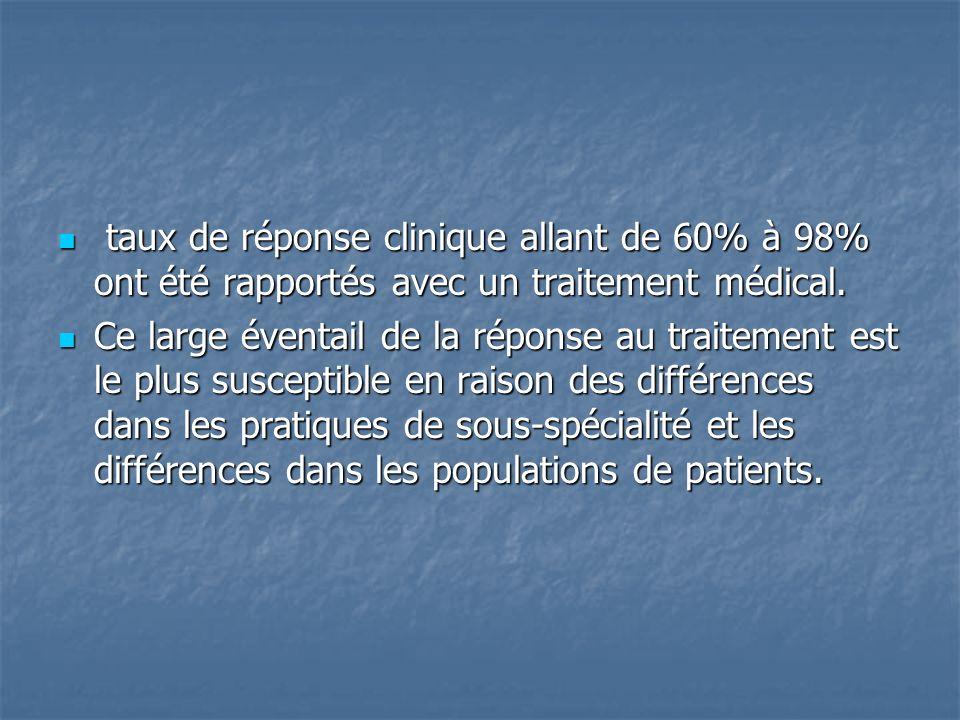 taux de réponse clinique allant de 60% à 98% ont été rapportés avec un traitement médical. taux de réponse clinique allant de 60% à 98% ont été rappor