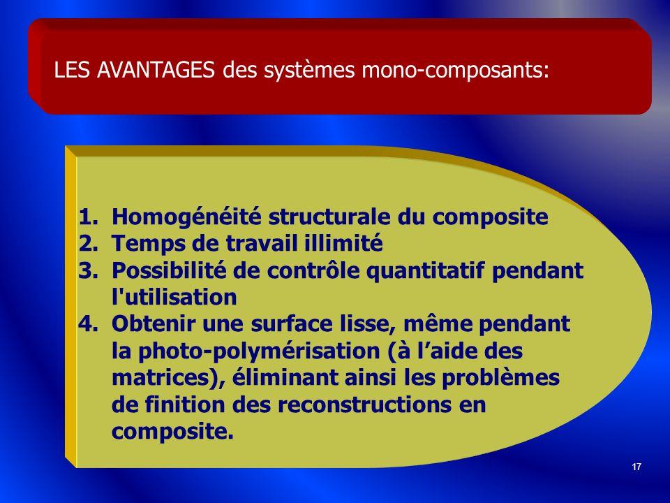 17 LES AVANTAGES des systèmes mono-composants: 1.Homogénéité structurale du composite 2.Temps de travail illimité 3.Possibilité de contrôle quantitati