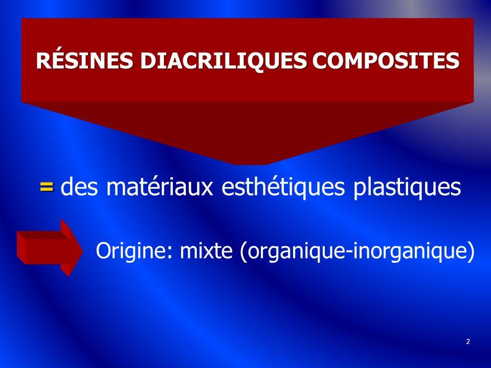 3 Les résines composites diacriliques = système à deux phases comprenant: - une phase organique (continue) - une phase inorganique (discontinue) couplé par des agents de silane a l interface organo-inorganiques.