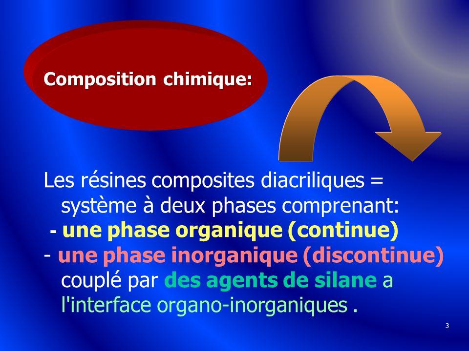3 Les résines composites diacriliques = système à deux phases comprenant: - une phase organique (continue) - une phase inorganique (discontinue) coupl