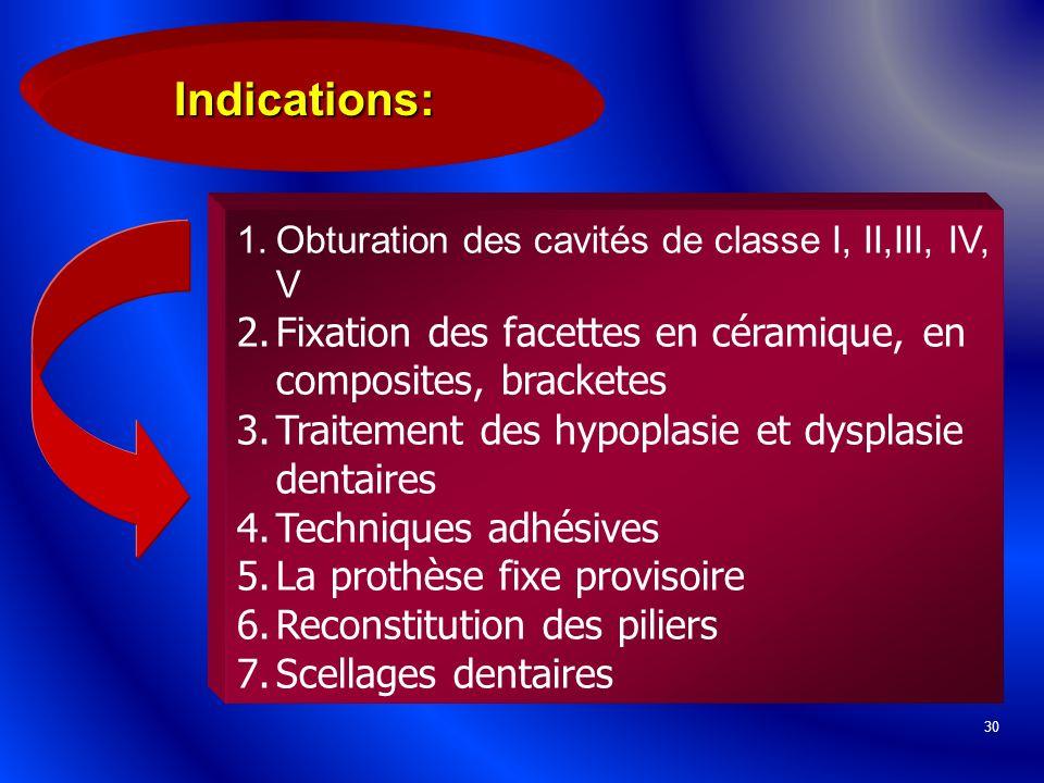 30 Indications: 1.Obturation des cavités de classe I, II,III, IV, V 2.Fixation des facettes en céramique, en composites, bracketes 3.Traitement des hy