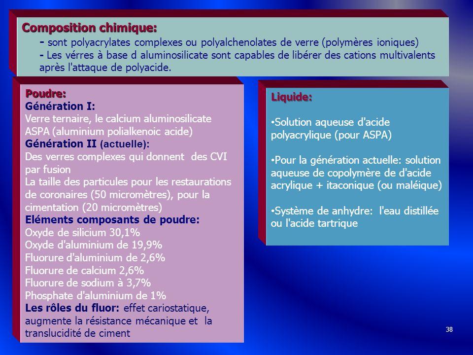 38 Composition chimique: Composition chimique: - sont polyacrylates complexes ou polyalchenolates de verre (polymères ioniques) - Les vérres à base d