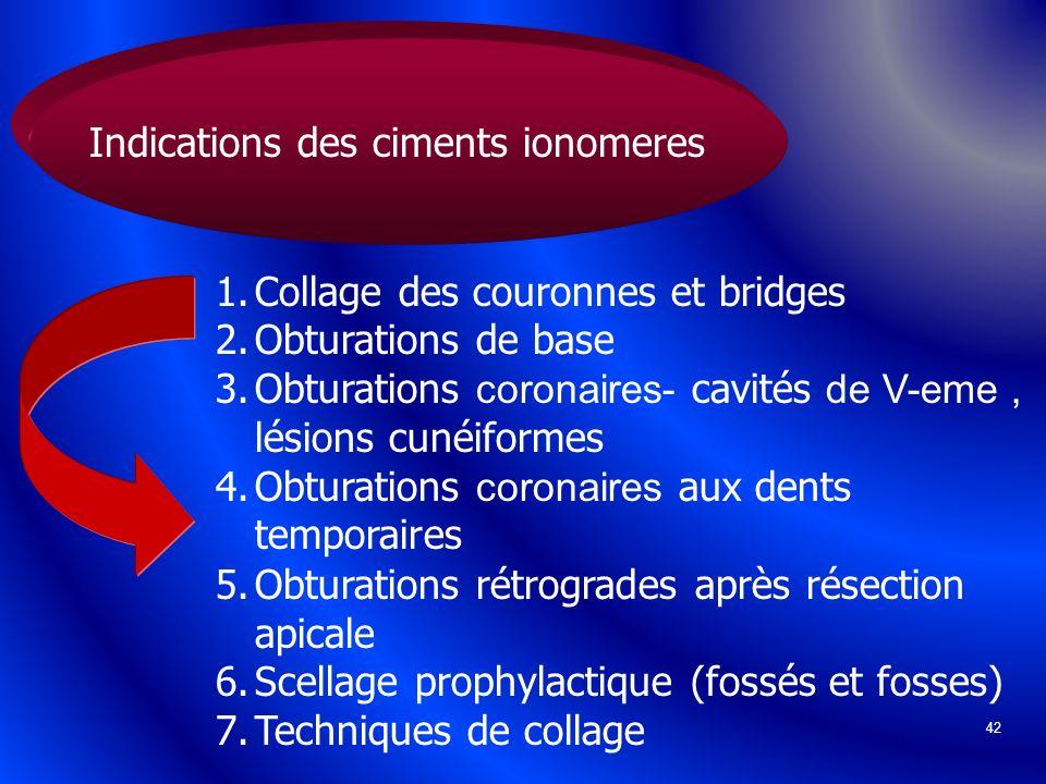 42 Indications des ciments ionomeres 1.Collage des couronnes et bridges 2.Obturations de base 3.Obturations coronaires- cavités de V-eme, lésions cuné