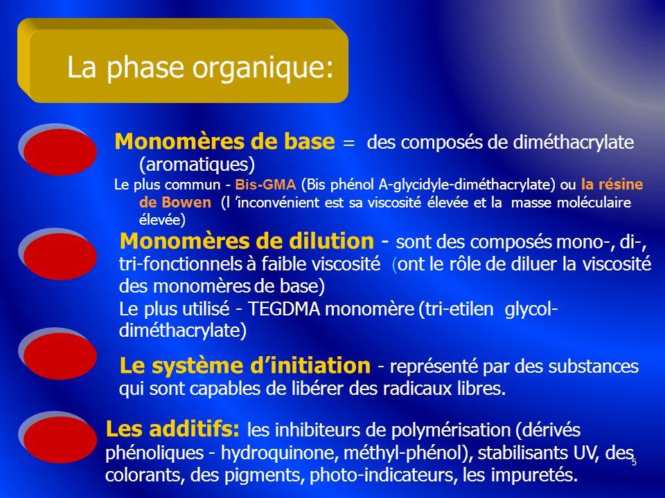5 Monomères de base = des composés de diméthacrylate (aromatiques) Le plus commun - Bis-GMA (Bis phénol A-glycidyle-diméthacrylate) ou la résine de Bo