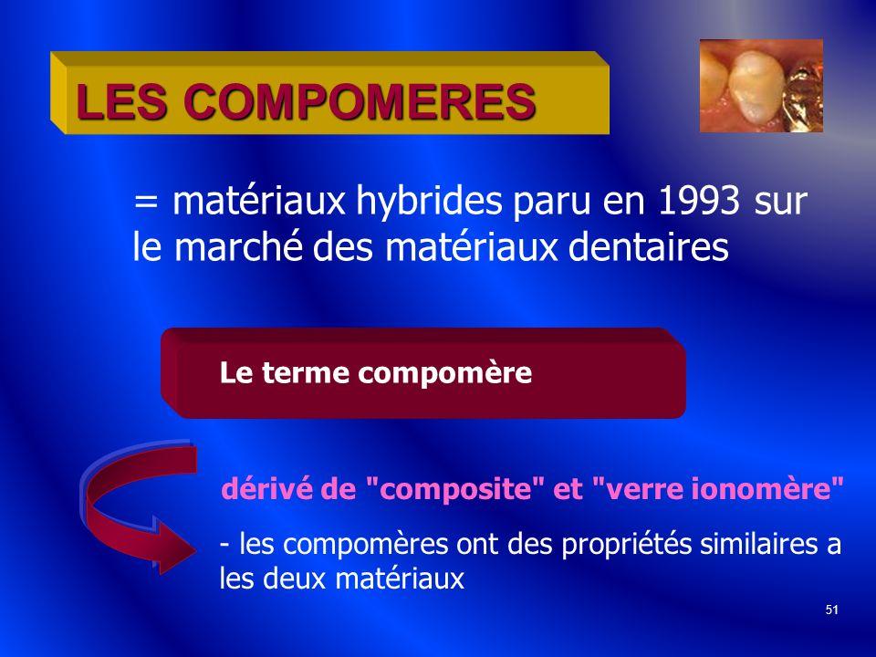 51 LES COMPOMERES = matériaux hybrides paru en 1993 sur le marché des matériaux dentaires Le terme compomère dérivé de