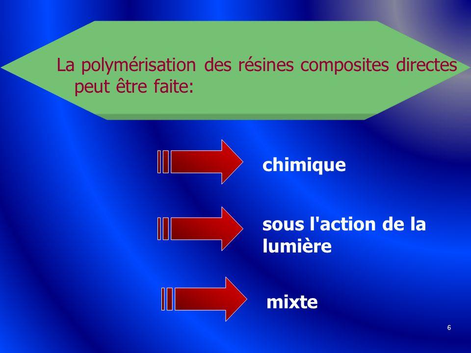 6 La polymérisation des résines composites directes peut être faite: chimique sous l'action de la lumière mixte