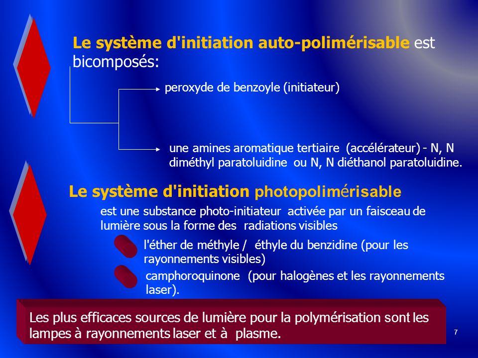 7 Le système d'initiation auto-polimérisable est bicomposés: Le système d'initiation photopolim é risable Les plus efficaces sources de lumière pour l