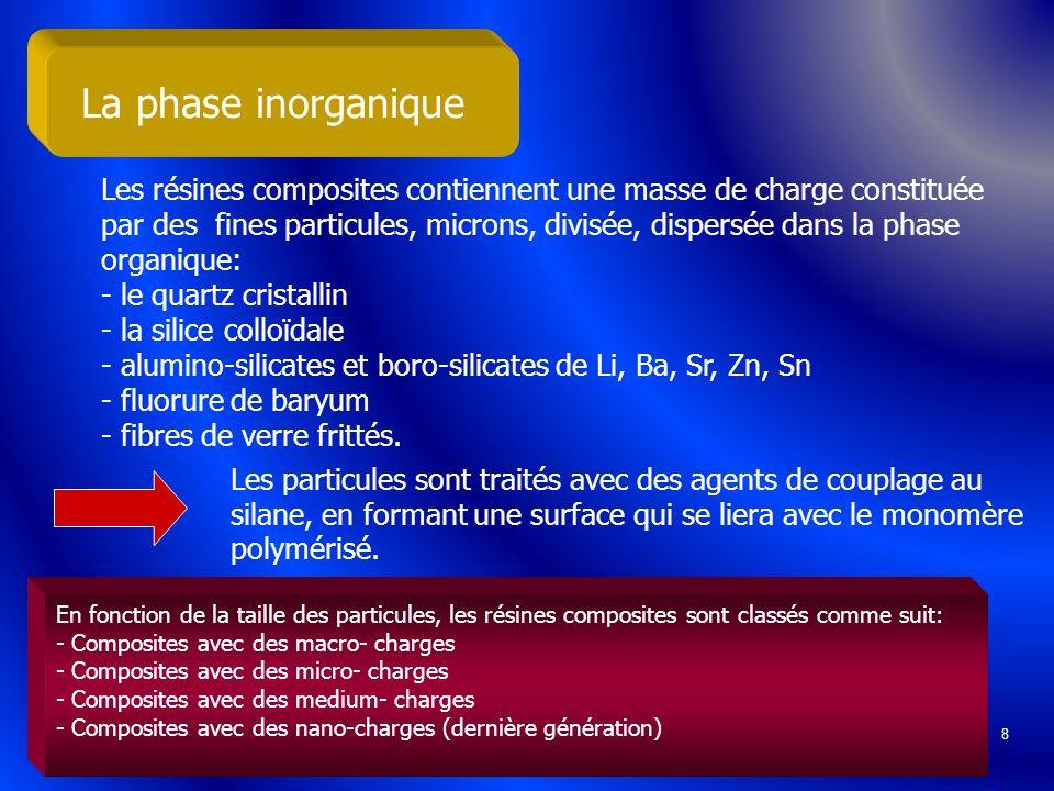 8 Les résines composites contiennent une masse de charge constituée par des fines particules, microns, divisée, dispersée dans la phase organique: - l