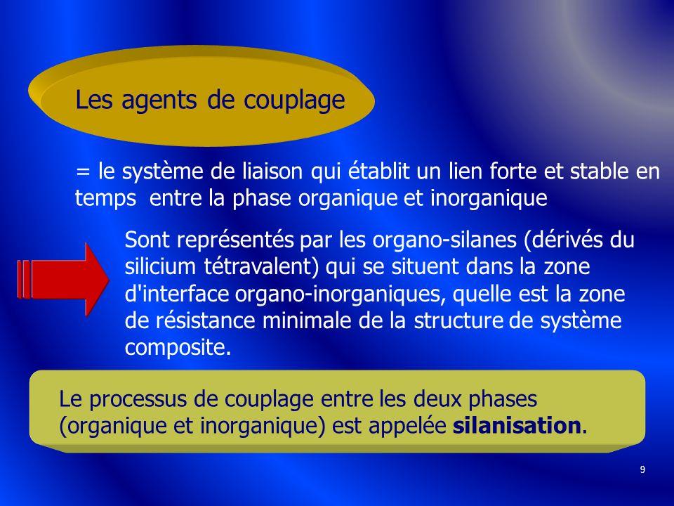 9 = le système de liaison qui établit un lien forte et stable en temps entre la phase organique et inorganique Les agents de couplage Sont représentés