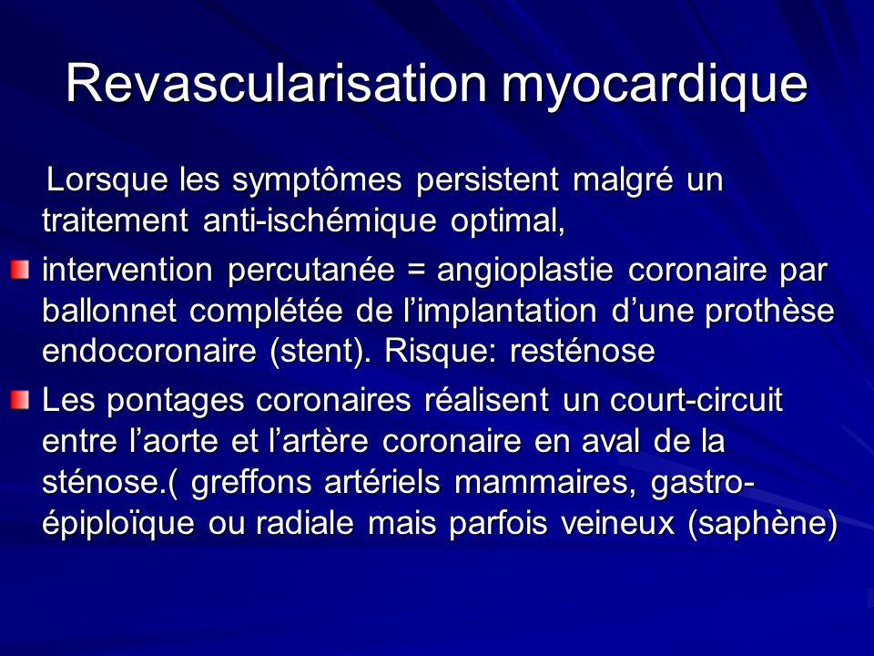 Revascularisation myocardique Lorsque les symptômes persistent malgré un traitement anti-ischémique optimal, Lorsque les symptômes persistent malgré u
