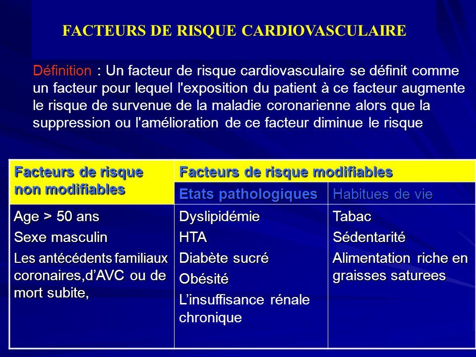 FACTEURS DE RISQUE CARDIOVASCULAIRE Définition : Un facteur de risque cardiovasculaire se définit comme un facteur pour lequel l'exposition du patient