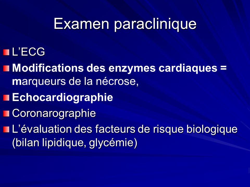 Examen paraclinique LECG Modifications des enzymes cardiaques = marqueurs de la nécrose, EchocardiographieCoronarographie Lévaluation des facteurs de