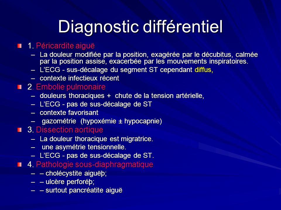 Diagnostic différentiel 1. Péricardite aiguë –La douleur modifiée par la position, exagérée par le décubitus, calmée par la position assise, exacerbée
