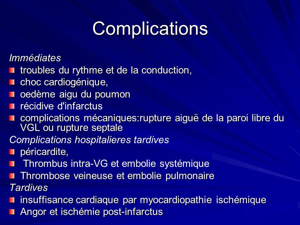 Complications Immédiates troubles du rythme et de la conduction, choc cardiogénique, oedème aigu du poumon récidive d'infarctus complications mécaniqu