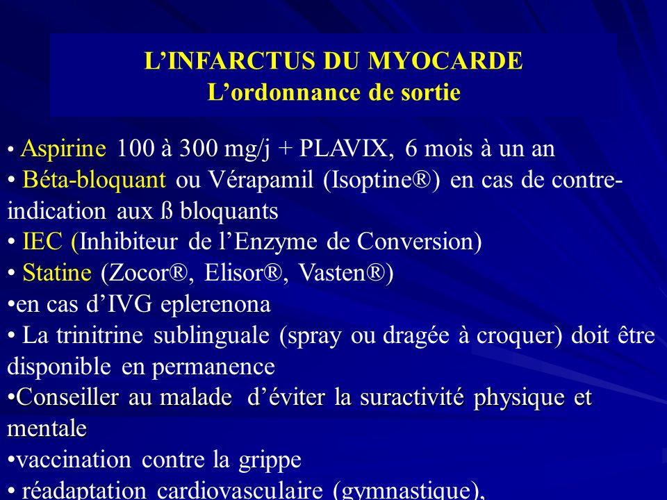 LINFARCTUS DU MYOCARDE Lordonnance de sortie Aspirine 100 à 300 mg/j + PLAVIX, 6 mois à un an Béta-bloquant ou Vérapamil (Isoptine®) en cas de contre-