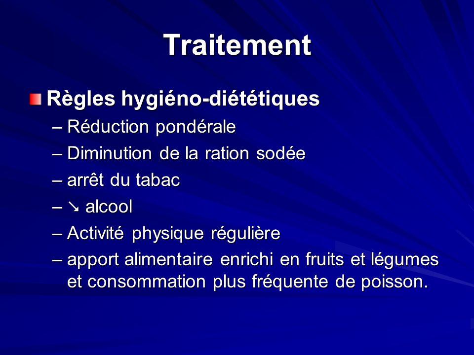 Traitement Règles hygiéno-diététiques –Réduction pondérale –Diminution de la ration sodée –arrêt du tabac – alcool –Activité physique régulière –appor