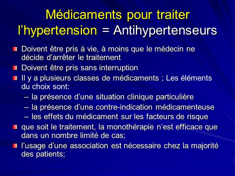 Médicaments pour traiter lhypertension = Antihypertenseurs Doivent être pris à vie, à moins que le médecin ne décide darrêter le traitement Doivent êt