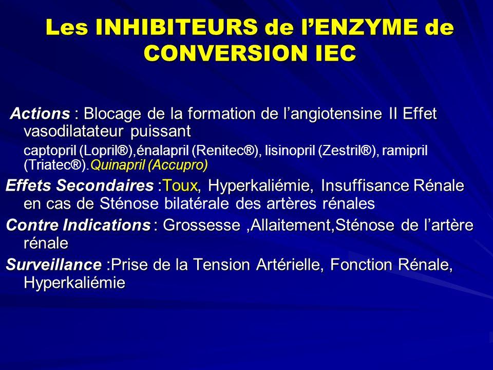 Les INHIBITEURS de lENZYME de CONVERSION IEC Actions : Blocage de la formation de langiotensine II Effet vasodilatateur puissant Actions : Blocage de