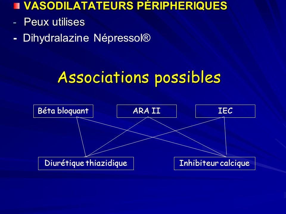Associations possibles VASODILATATEURS PÉRIPHERIQUES - Peux utilises - Dihydralazine Népressol® Béta bloquantARA IIIEC Diurétique thiazidiqueInhibiteu