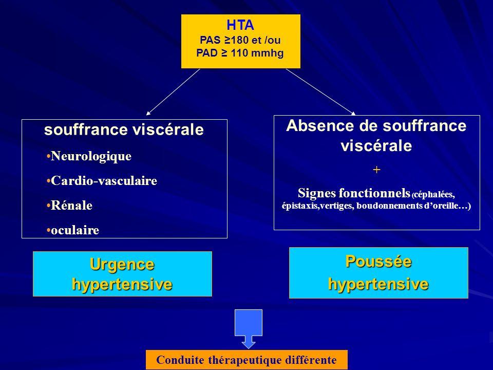 souffrance viscérale Neurologique Cardio-vasculaire Rénale oculaire Absence de souffrance viscérale + Signes fonctionnels ( céphalées, épistaxis,verti