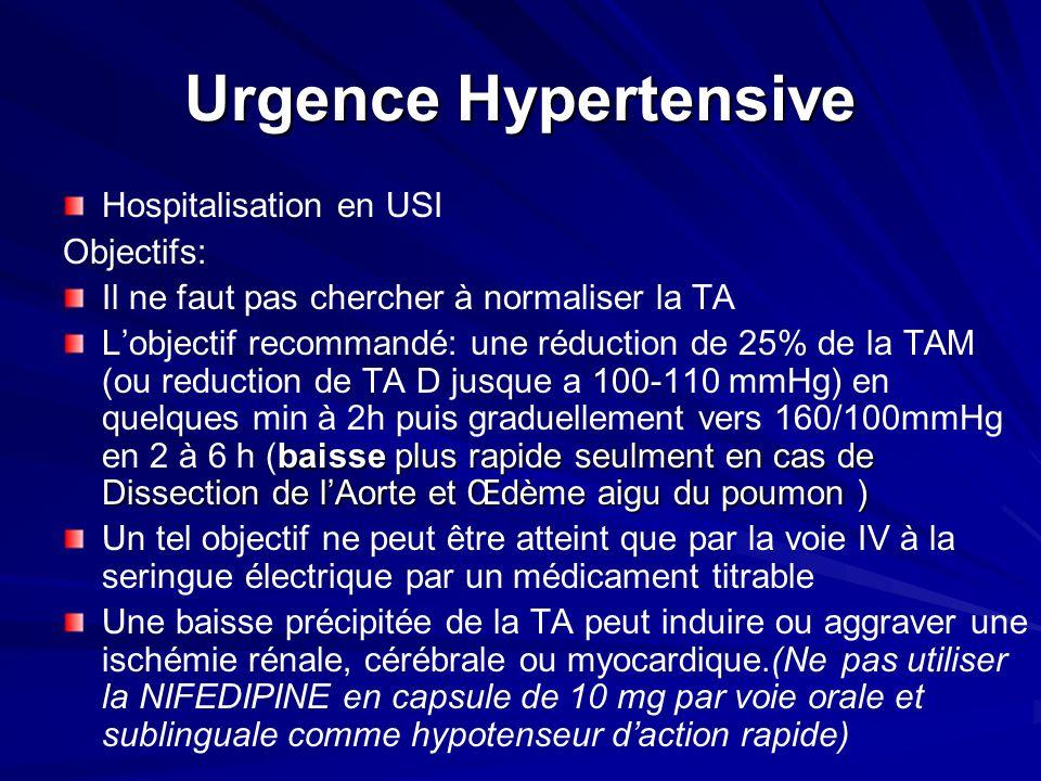Urgence Hypertensive Hospitalisation en USI Objectifs: Il ne faut pas chercher à normaliser la TA baisse plus rapide seulment en cas de Dissection de