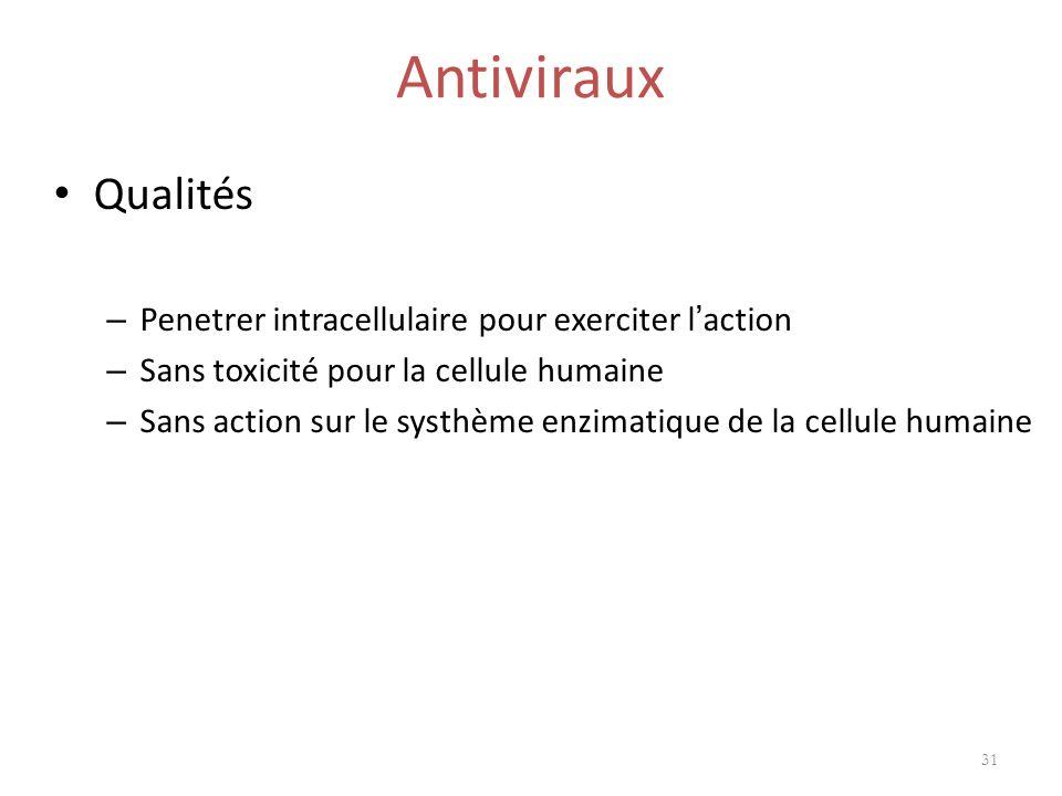 Antiviraux Qualités – Penetrer intracellulaire pour exerciter l action – Sans toxicité pour la cellule humaine – Sans action sur le systhème enzimatiq